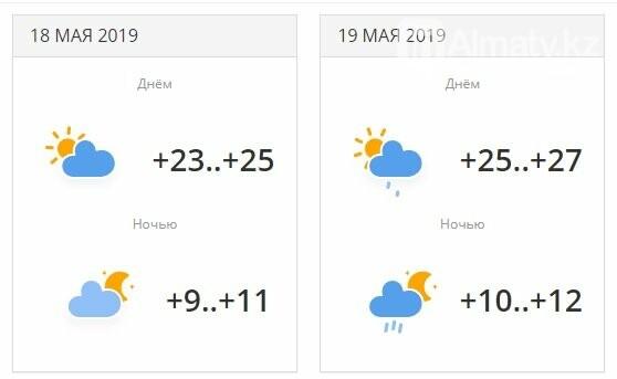 Синоптики рассказали о погоде на выходные 18-19 мая, фото-1