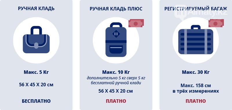 Как провезти багаж лоукостером FlyArystan, фото-6