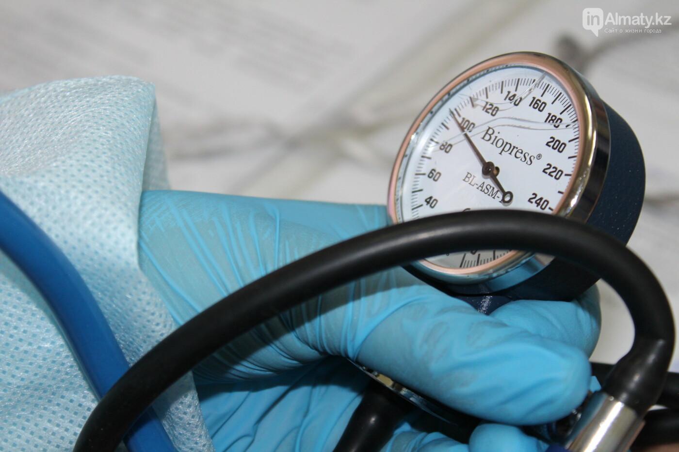 Измерение давление