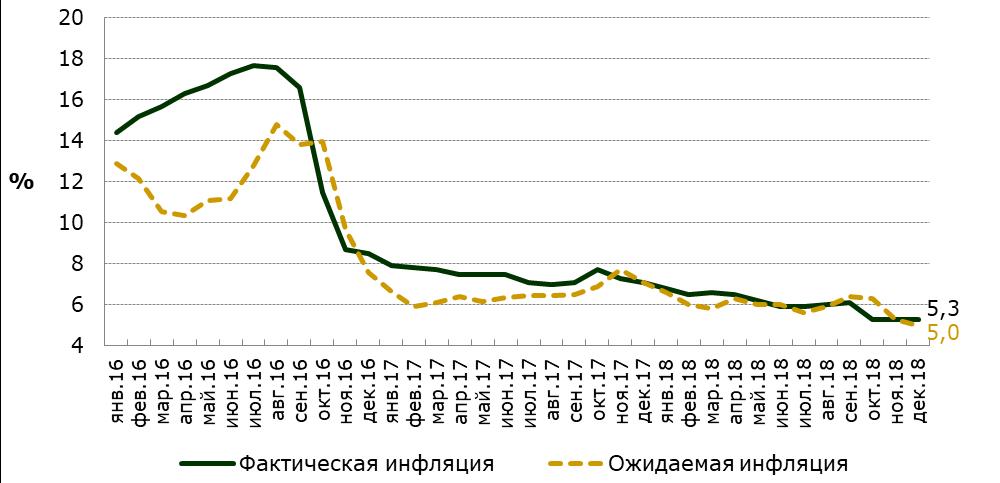 Доход только десяти процентов казахстанских семей превышает 300 000 тенге в месяц, фото-1