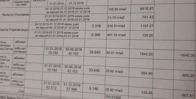 Новые тарифы в февральских квитанциях объяснили алматинские коммунальщики, фото-2