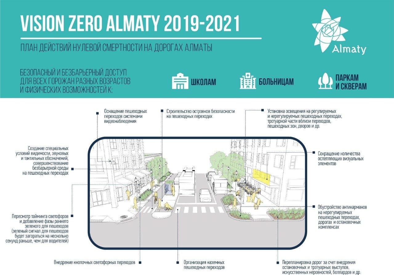 План нулевой смертности на дорогах вводят в Алматы, фото-2