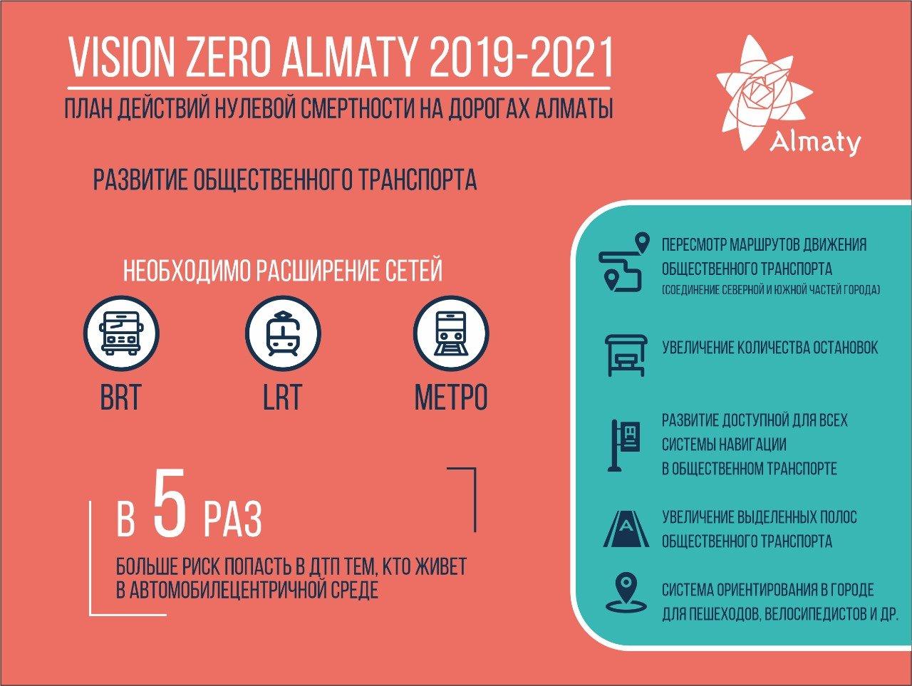 План нулевой смертности на дорогах вводят в Алматы, фото-3