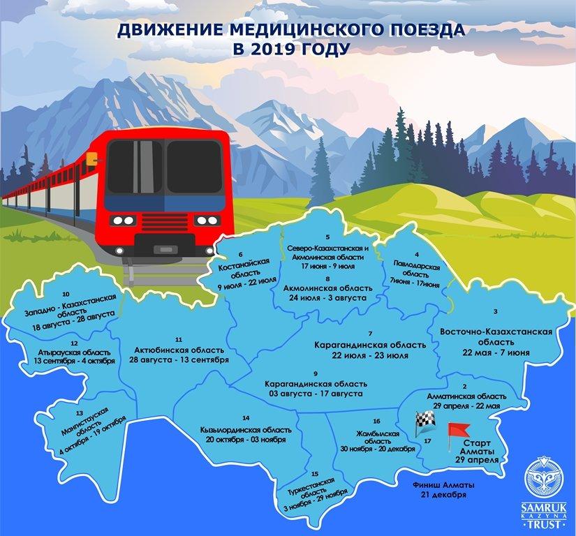 Поезд «Денсаулык»: У жителей Алматинской области чаще всего выявляют сердечно-сосудистые заболевания, фото-1