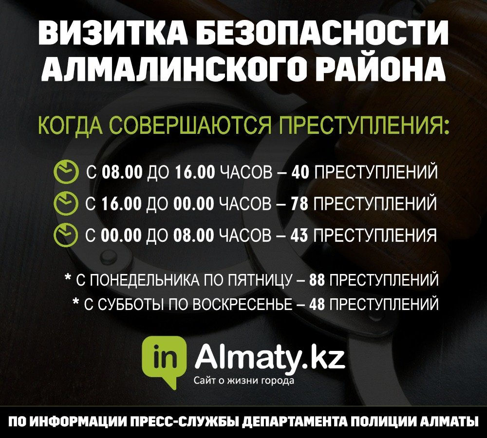 Полиция назвала криминальные места Алмалинского района (инфографика), фото-2