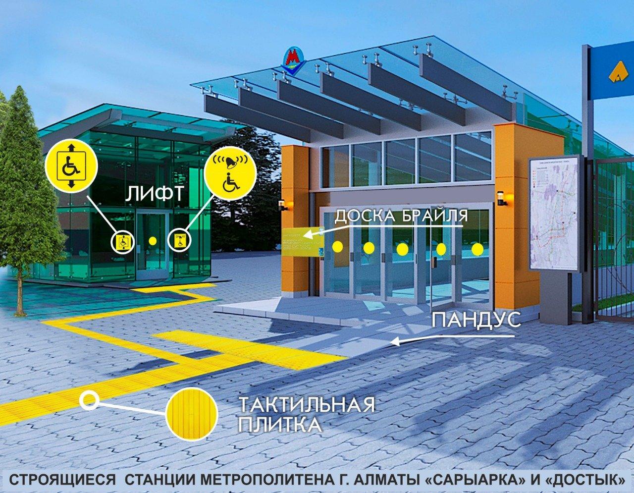 Более 40 млрд тенге выделили на строительство новых станций метро в Алматы, фото-1