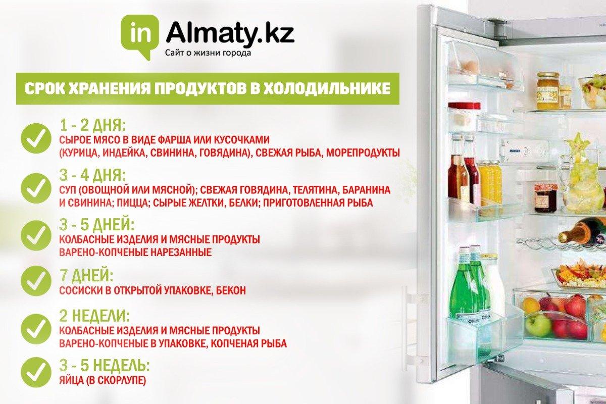 Как долго можно хранить продукты в холодильнике, рассказала алматинский врач, фото-2