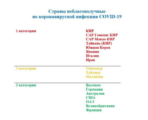Казахстан ограничит полеты в Южную Корею из-за коронавируса, фото-1