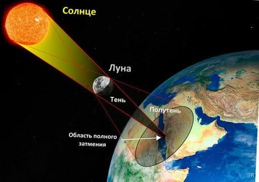 Полутеневое лунное затмение смогут наблюдать жители Казахстана, фото-1