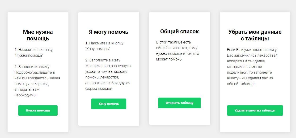 Казахстанцы запустили сервис лекарственной помощи для сограждан, фото-1