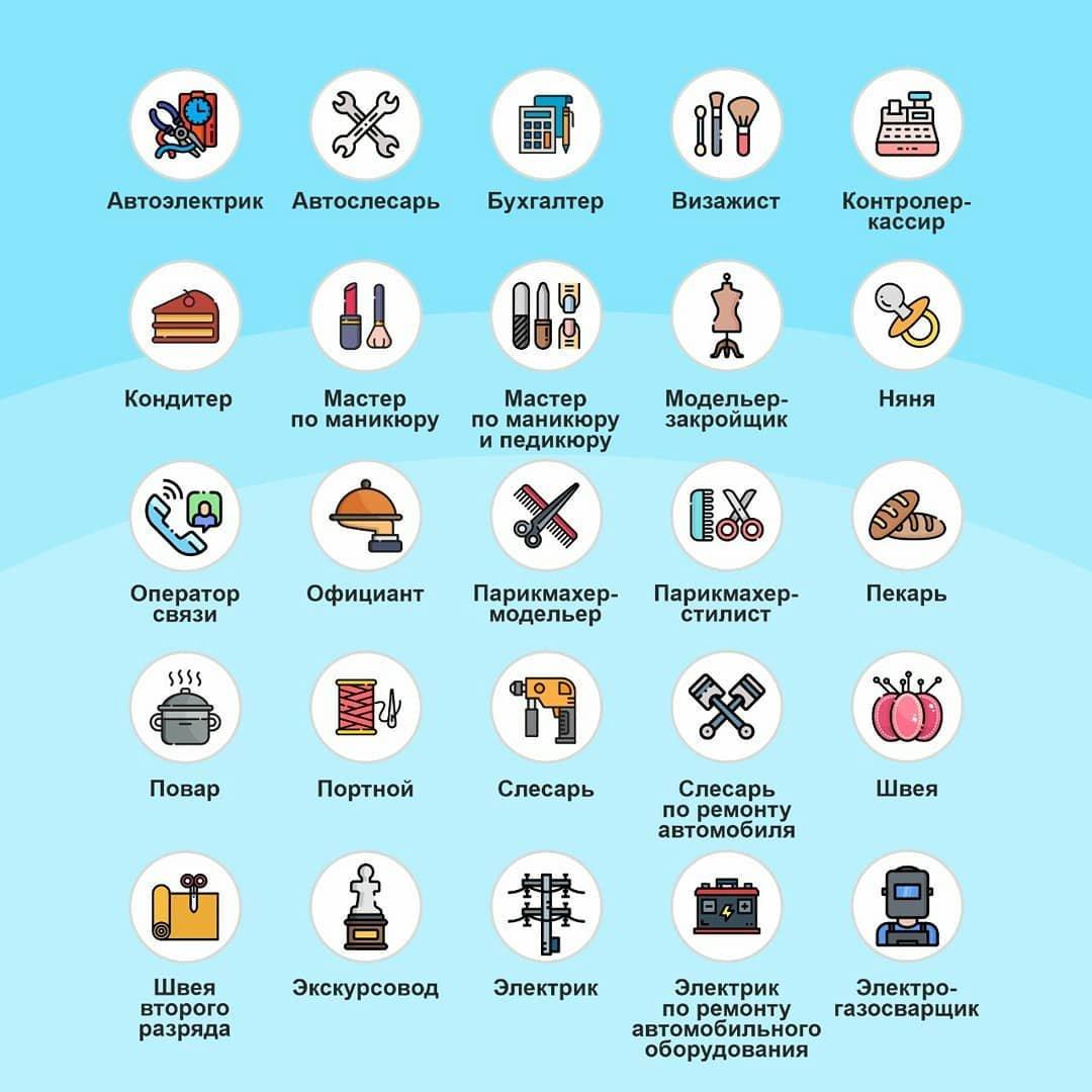Безработным в Алматы предложили пройти бесплатное обучение по 25 специальностям, фото-1