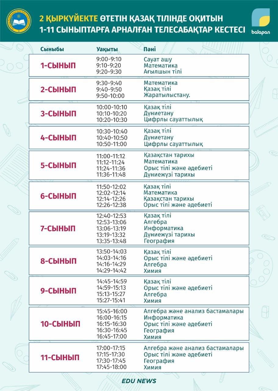 Расписание ТВ-уроков для школьников Казахстана на второе сентября, фото-1