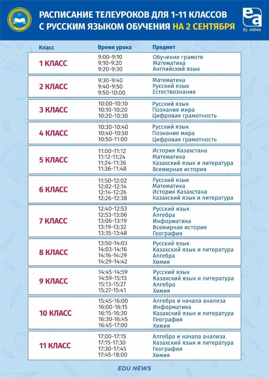 Расписание ТВ-уроков для школьников Казахстана на второе сентября, фото-2