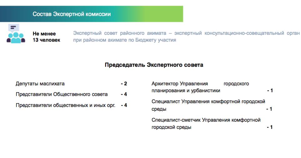 Общественный совет Алматы предложил рассматривать социальные проекты в рамках «Бюджета участия» , фото-2