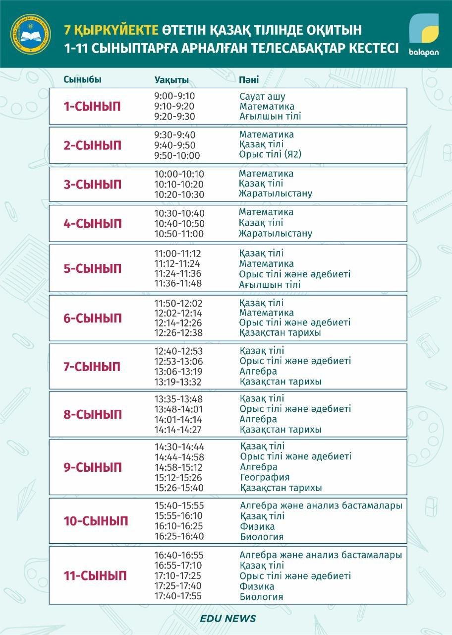 Расписание ТВ-уроков для школьников Казахстана на седьмое сентября, фото-1