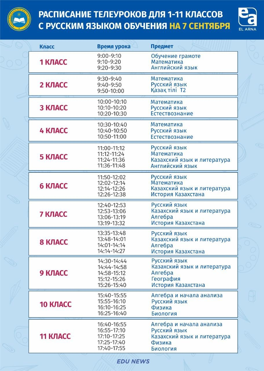 Расписание ТВ-уроков для школьников Казахстана на седьмое сентября, фото-2