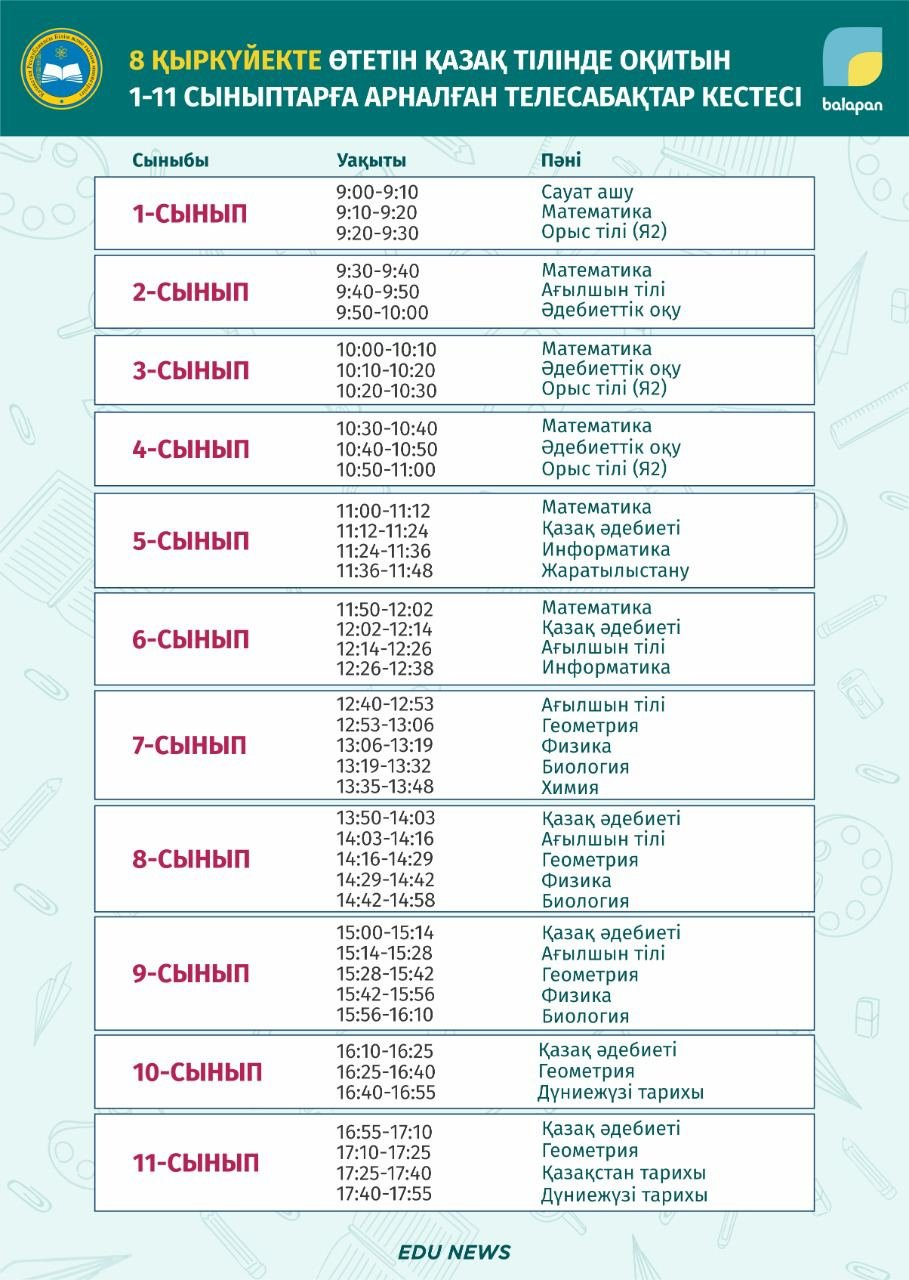 Расписание ТВ-уроков для школьников Казахстана на восьмое сентября, фото-1