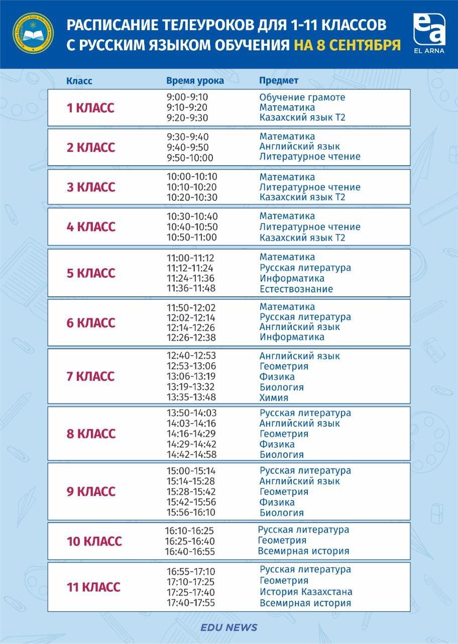 Расписание ТВ-уроков для школьников Казахстана на восьмое сентября, фото-2