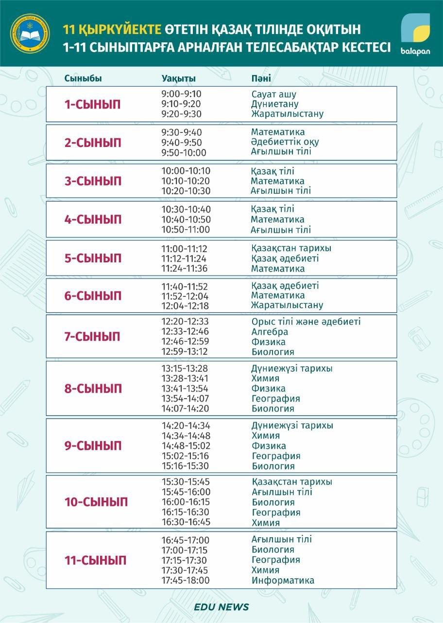 Расписание ТВ-уроков для школьников Казахстана на 11 сентября, фото-1