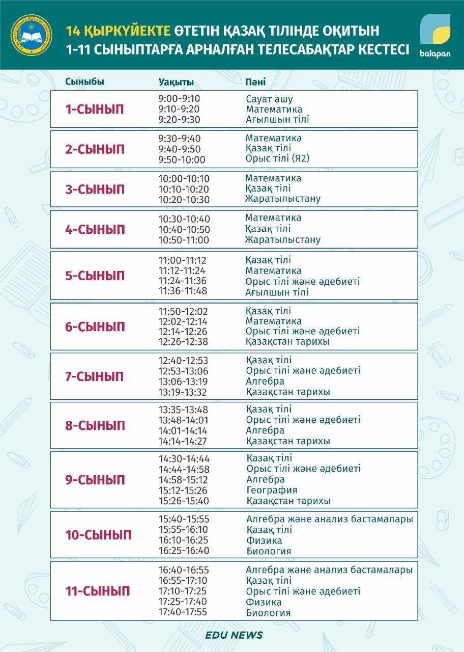 Расписание ТВ-уроков для школьников Казахстана на 14 сентября, фото-1