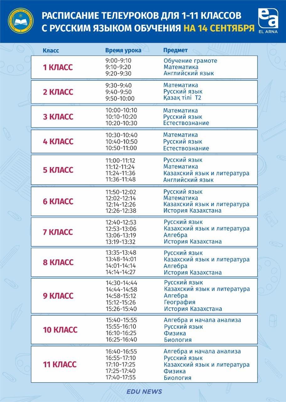 Расписание ТВ-уроков для школьников Казахстана на 14 сентября, фото-2
