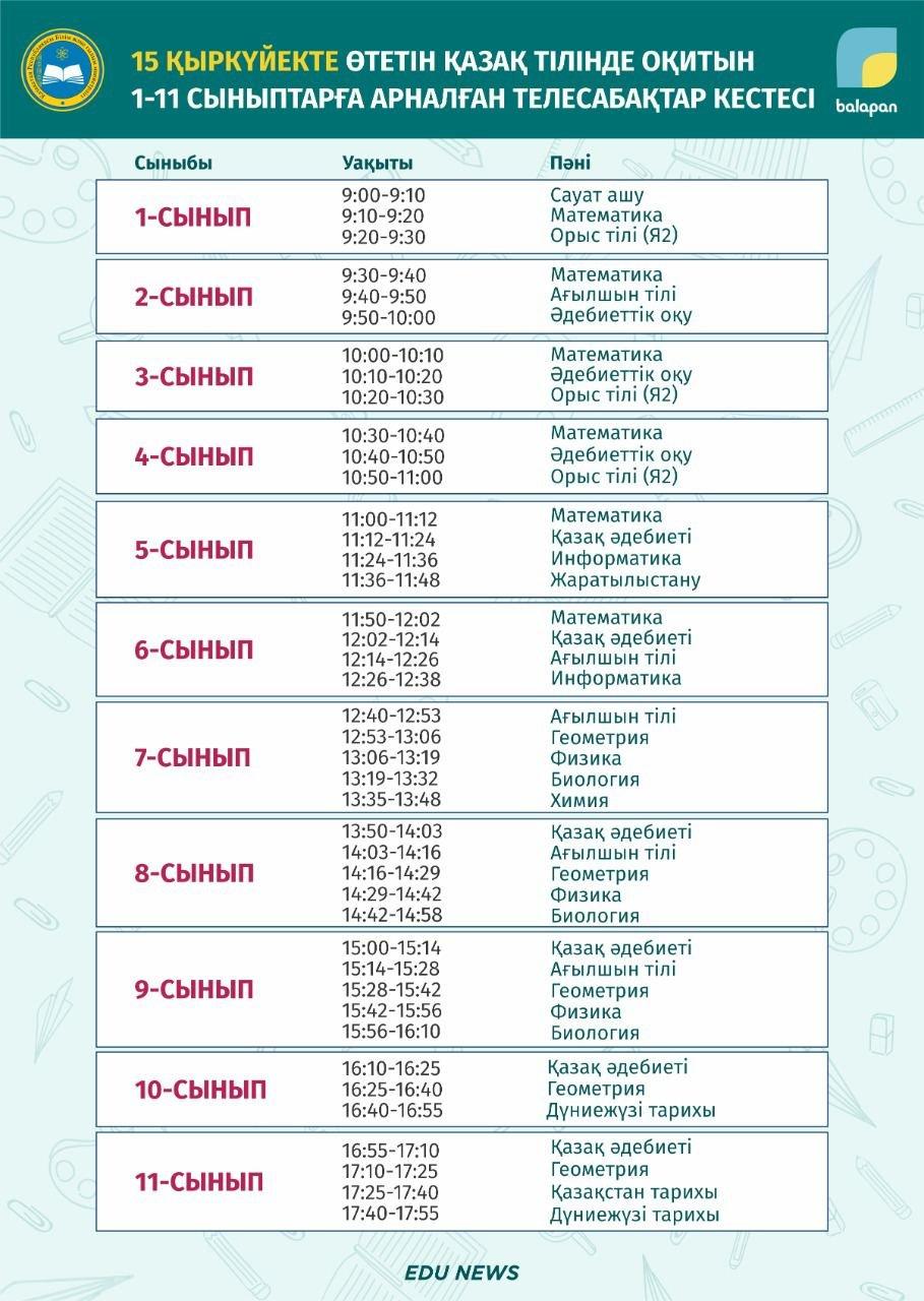 Расписание ТВ-уроков для школьников Казахстана на 15 сентября, фото-1