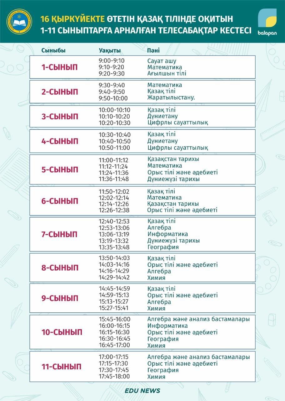 Расписание ТВ-уроков для школьников Казахстана на 16 сентября, фото-1