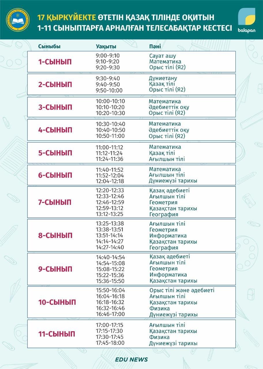 Расписание ТВ-уроков для школьников Казахстана на 17 сентября, фото-1