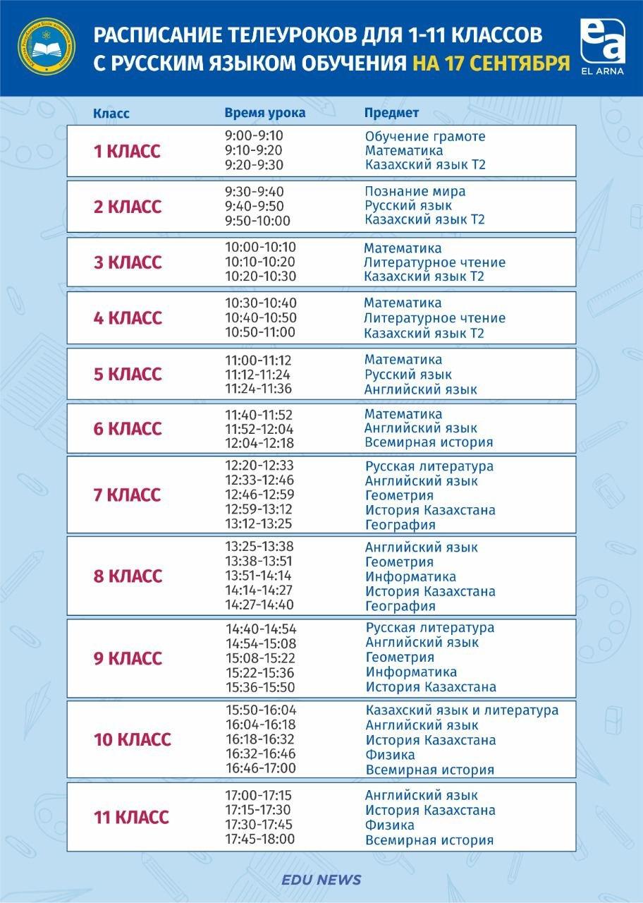 Расписание ТВ-уроков для школьников Казахстана на 17 сентября, фото-2