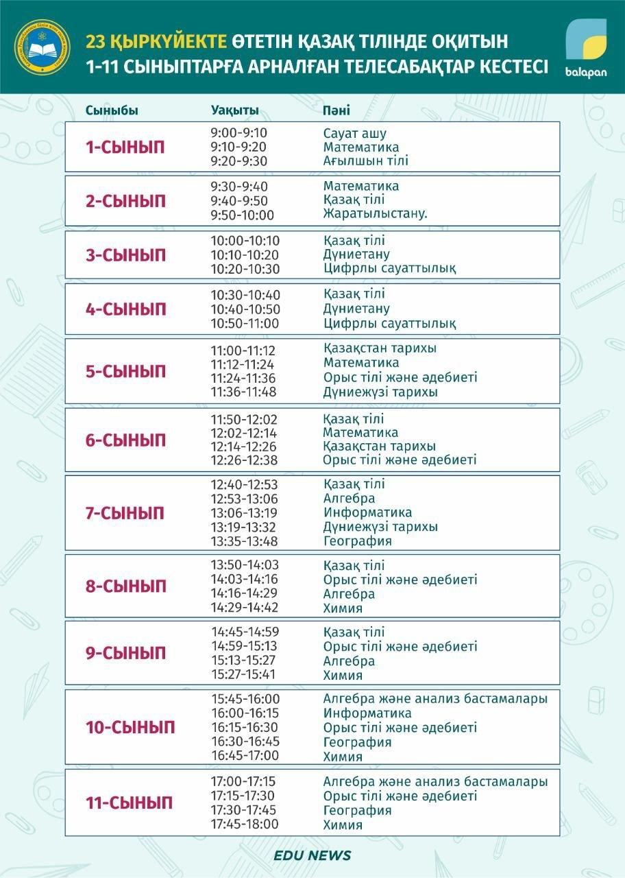 Расписание ТВ-уроков для школьников Казахстана на 23 сентября, фото-1