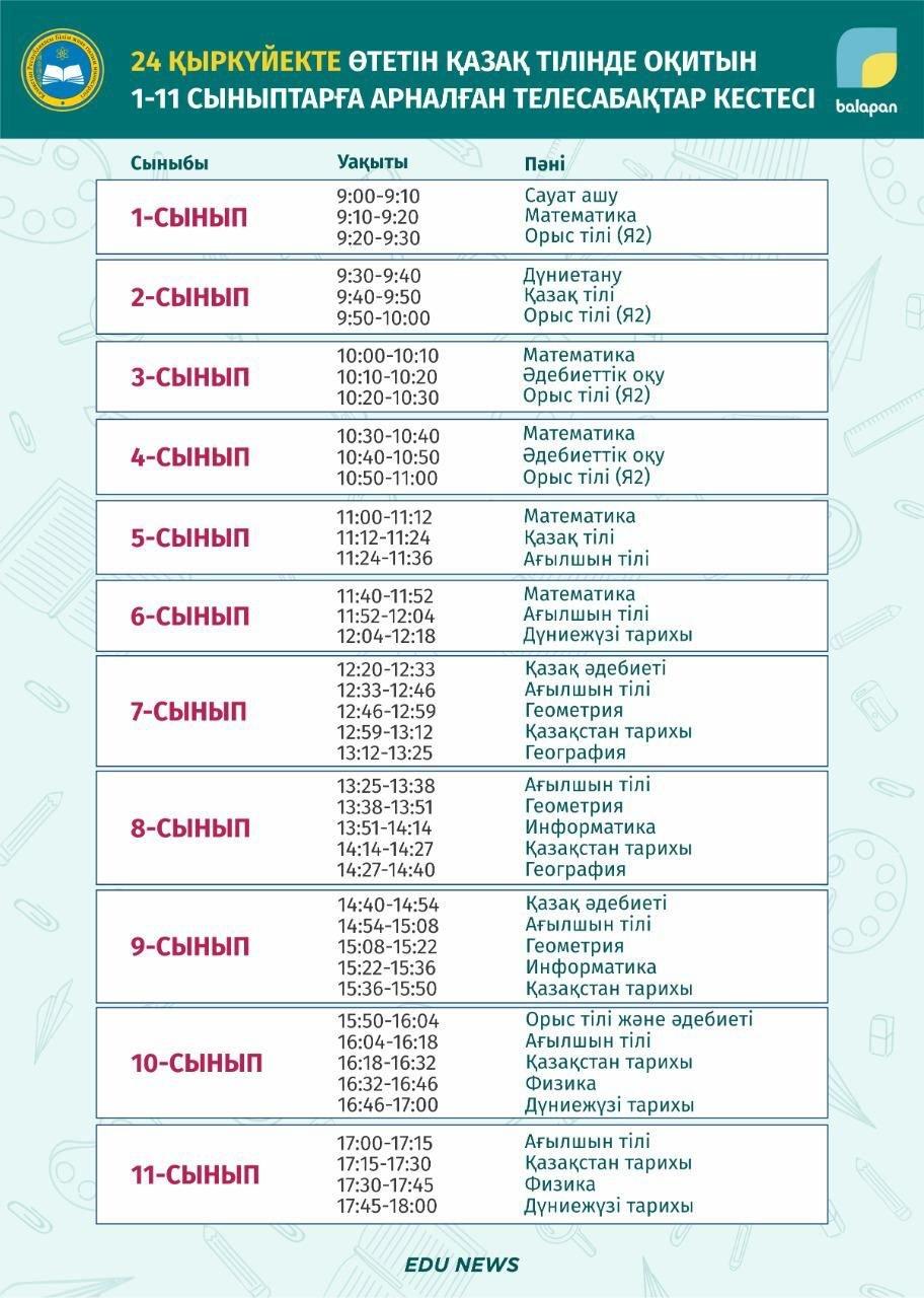 Расписание ТВ-уроков для школьников Казахстана на 24 сентября, фото-1