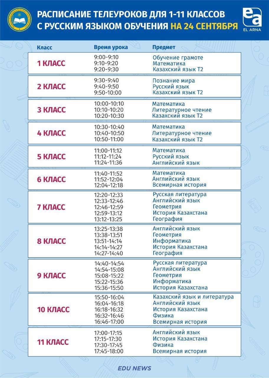 Расписание ТВ-уроков для школьников Казахстана на 24 сентября, фото-2