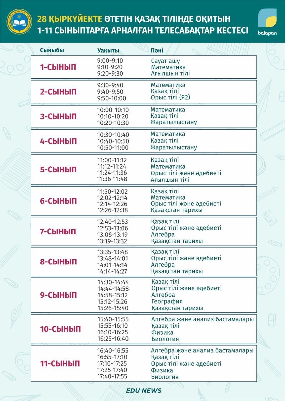 Расписание ТВ-уроков для школьников Казахстана на 28 сентября, фото-1