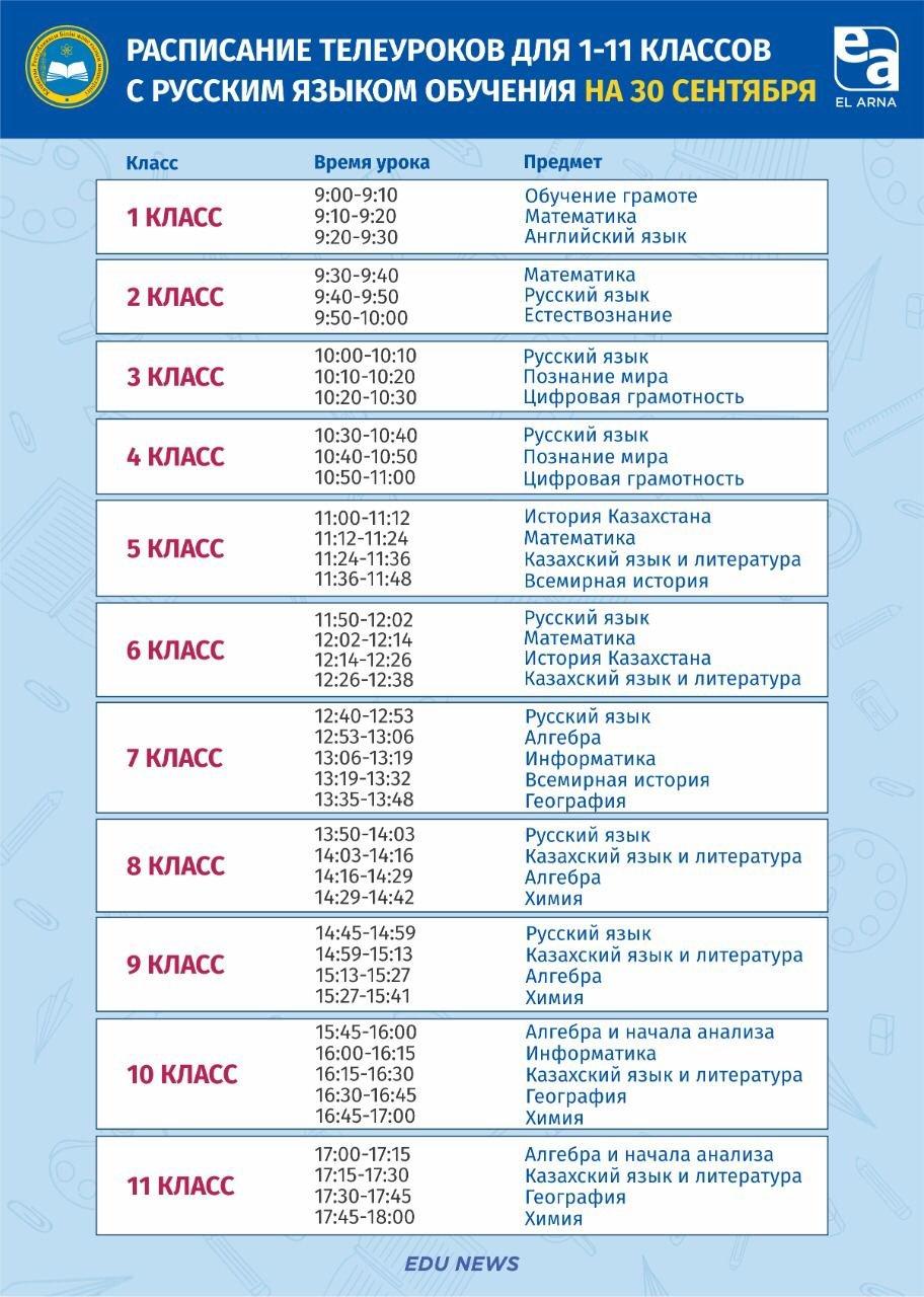 Расписание ТВ-уроков для школьников Казахстана на 30 сентября, фото-1
