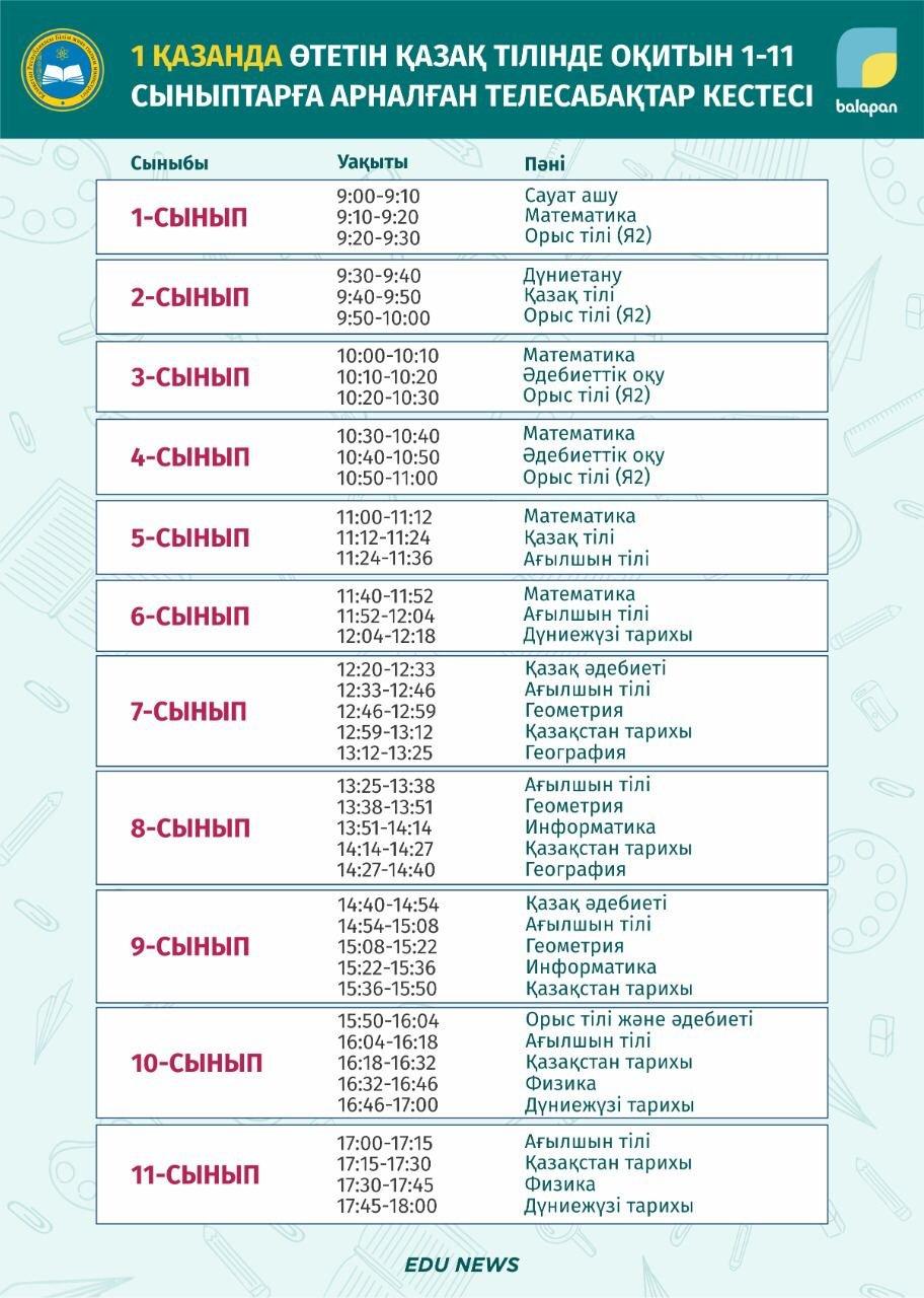 Расписание ТВ-уроков для школьников Казахстана на 1 октября, фото-1