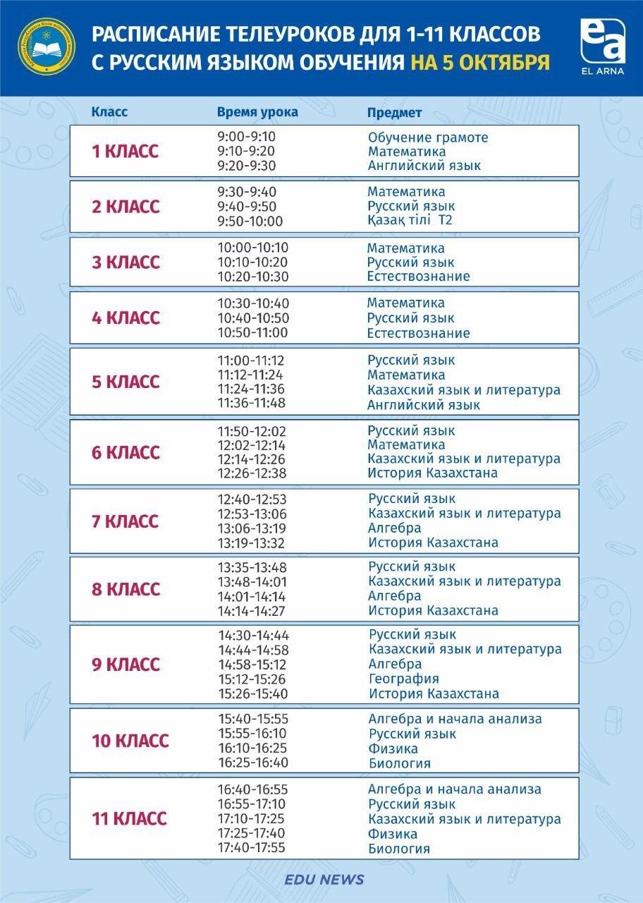 Расписание ТВ-уроков для школьников Казахстана на 5 октября, фото-2