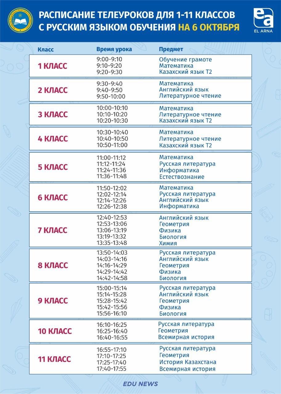 Расписание ТВ-уроков для школьников Казахстана на 6 октября, фото-2
