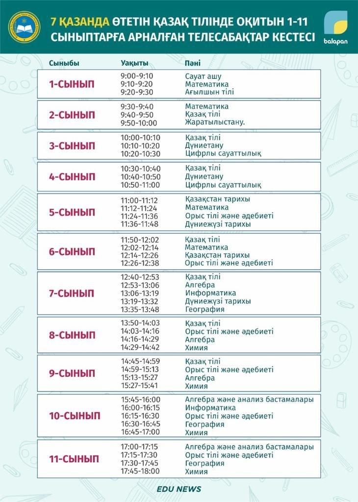 Расписание ТВ-уроков для школьников Казахстана на 7 октября, фото-1