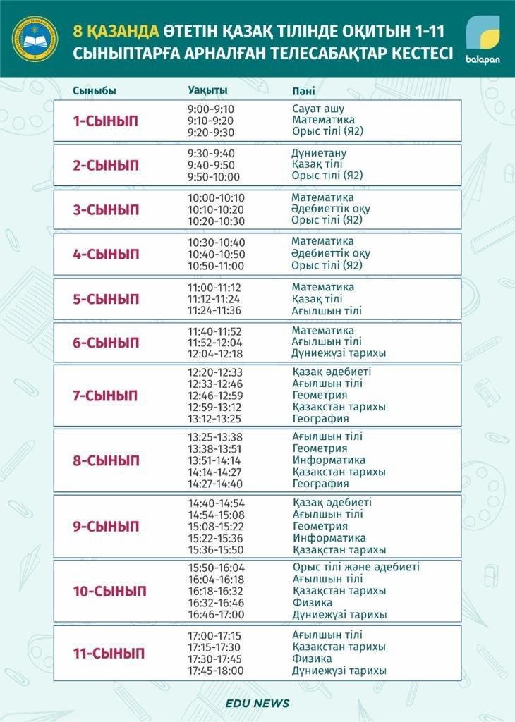 Расписание ТВ-уроков для школьников Казахстана на 8 октября, фото-1