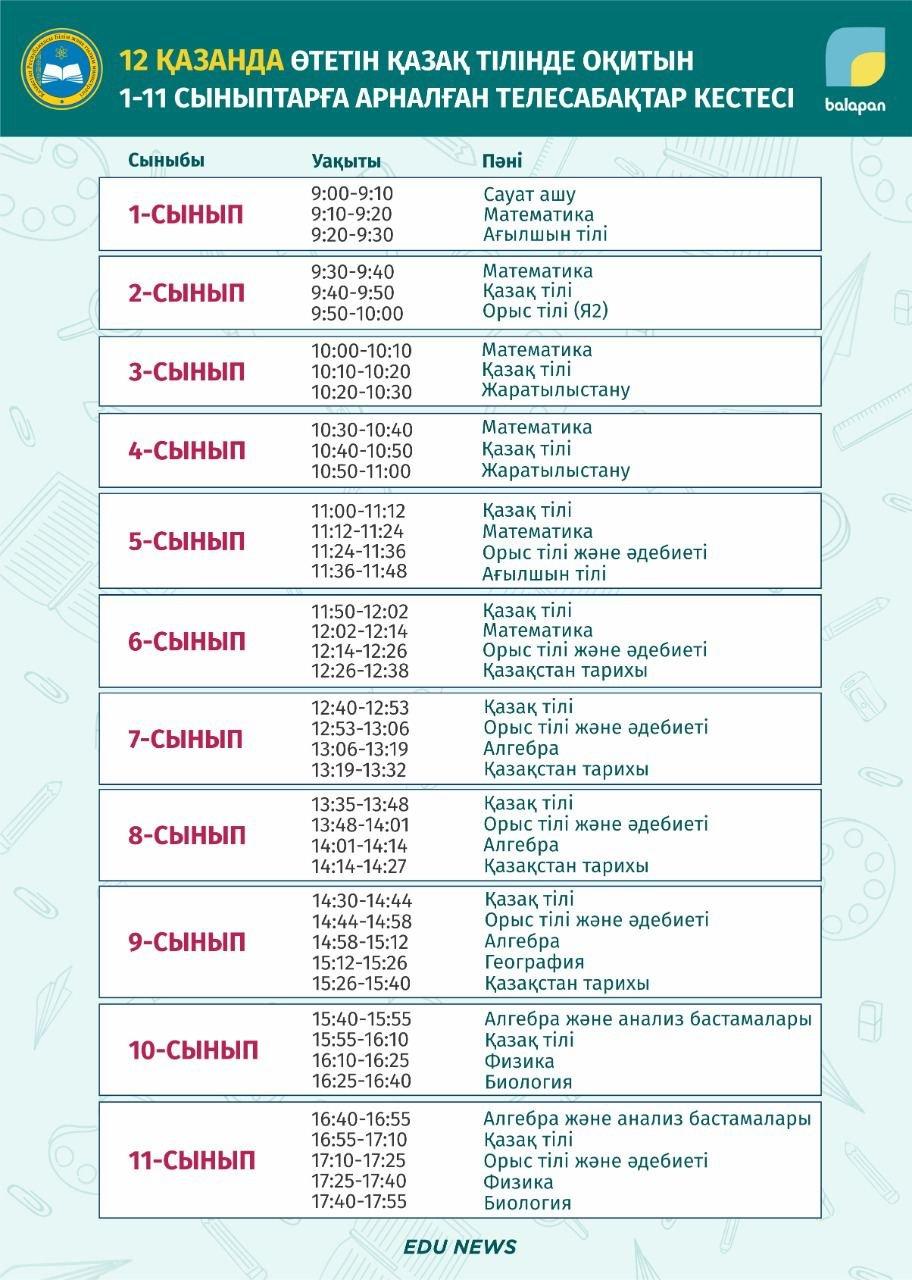 Расписание ТВ-уроков для школьников Казахстана на 12 октября, фото-1