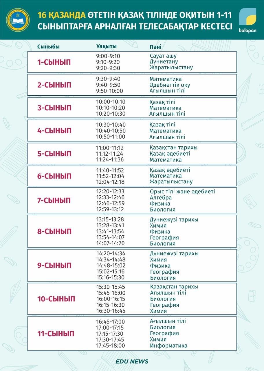 Расписание ТВ-уроков для школьников Казахстана на 16 октября, фото-1