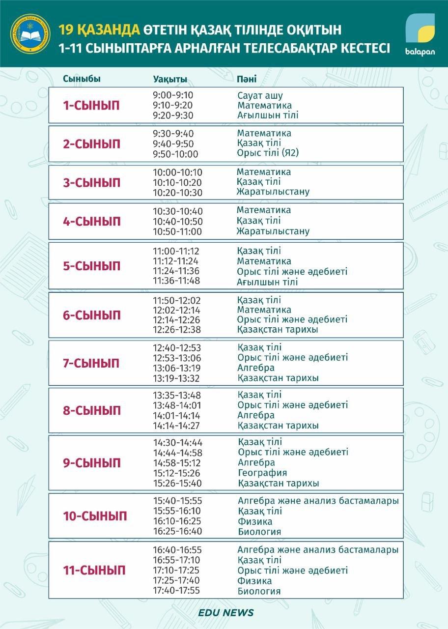 Расписание ТВ-уроков для школьников Казахстана на 19 октября, фото-1