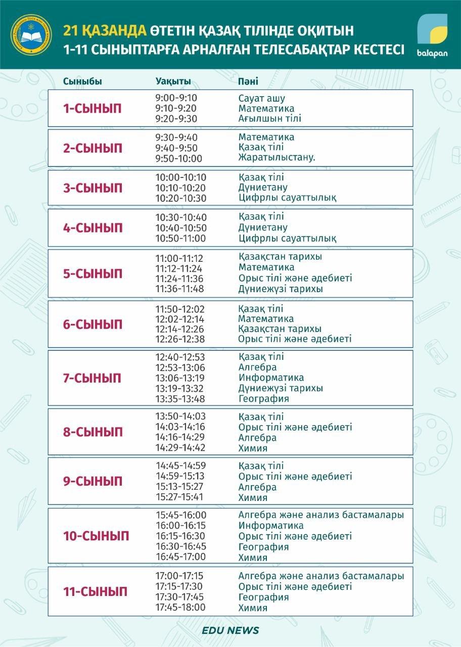 Расписание ТВ-уроков для школьников Казахстана на 21 октября, фото-1