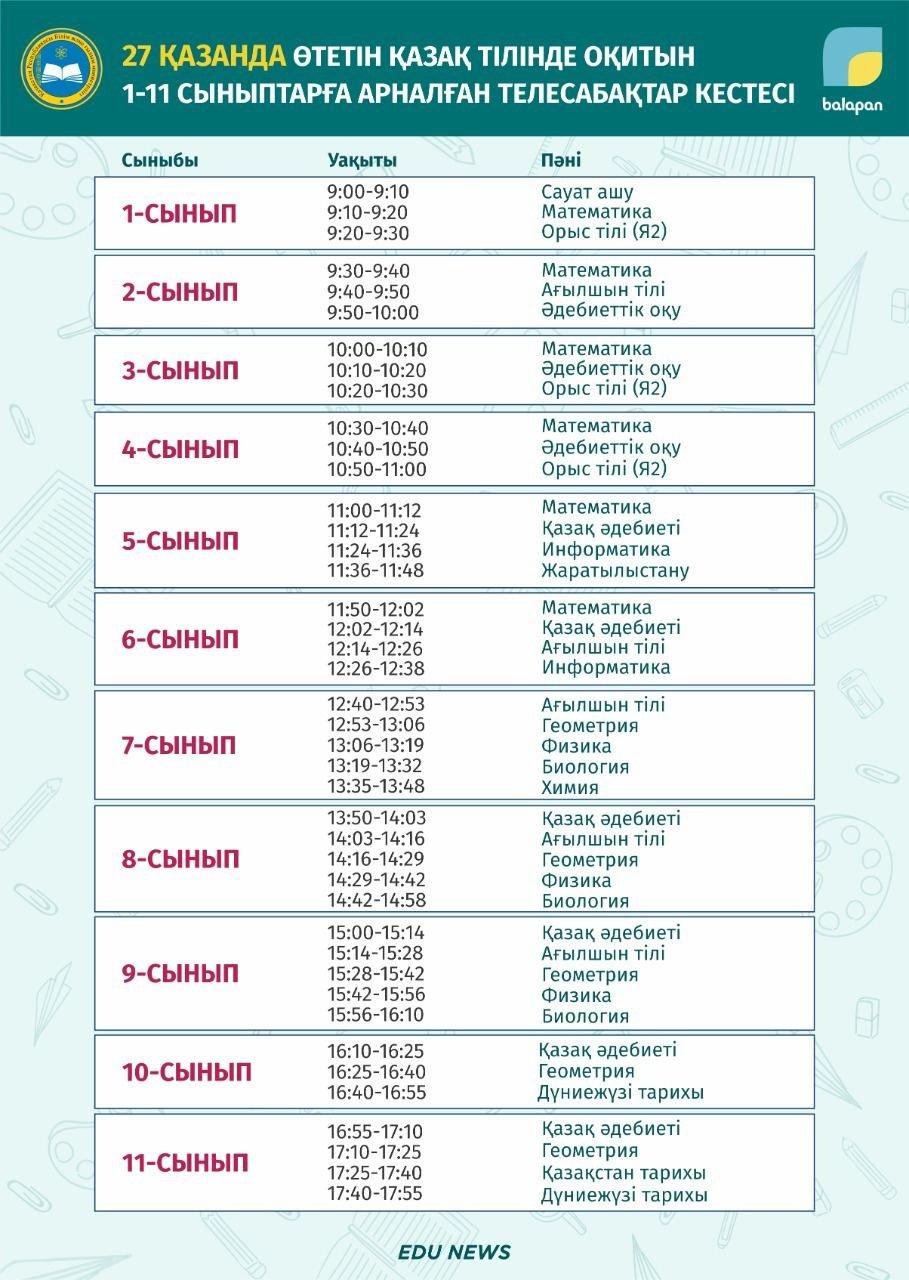 Расписание ТВ-уроков для школьников Казахстана на 27 октября, фото-1