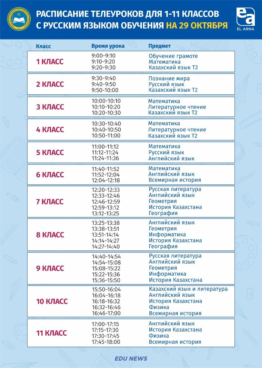 Расписание ТВ-уроков для школьников Казахстана на 29 октября, фото-2