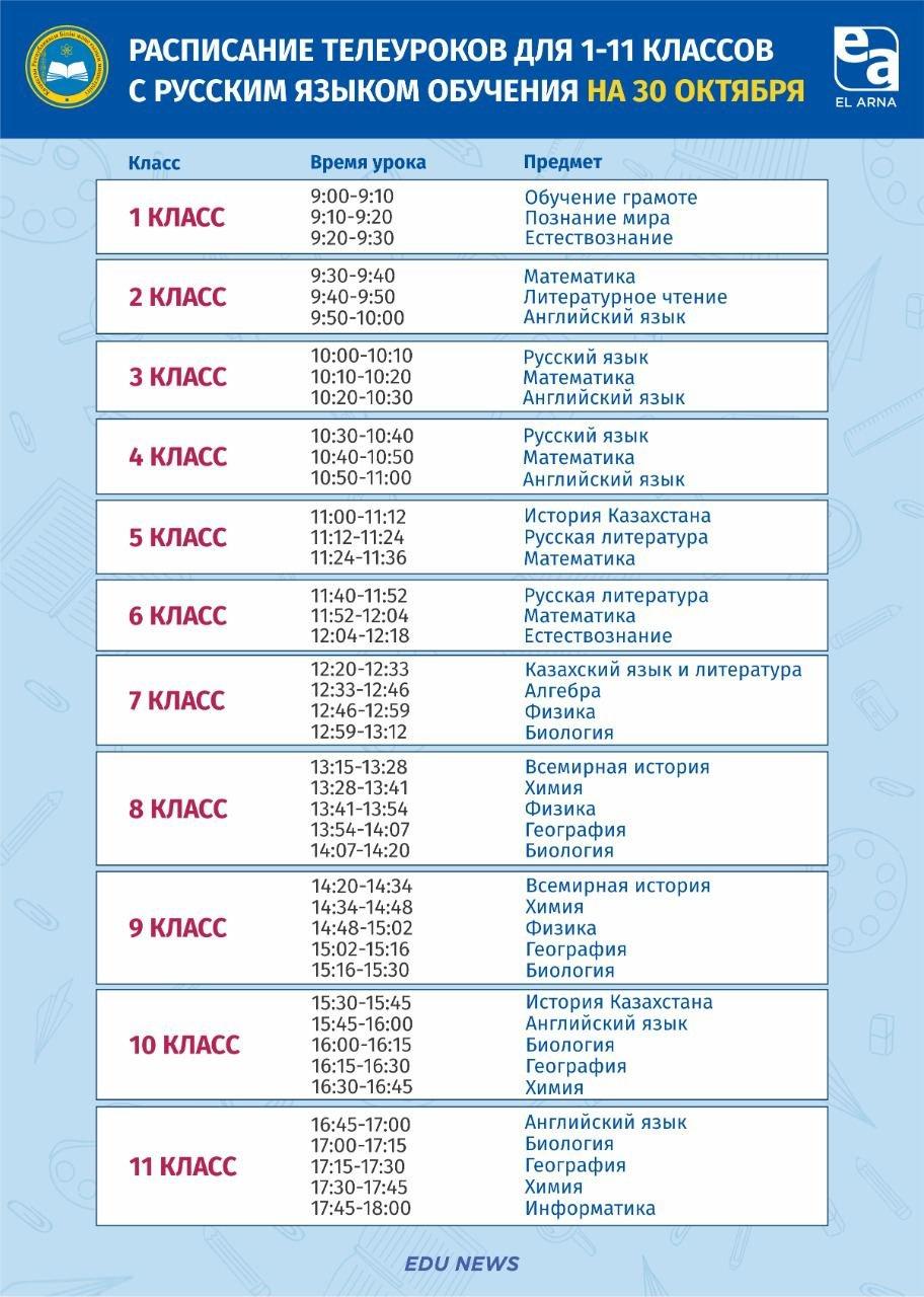 Расписание ТВ-уроков на 30 октября
