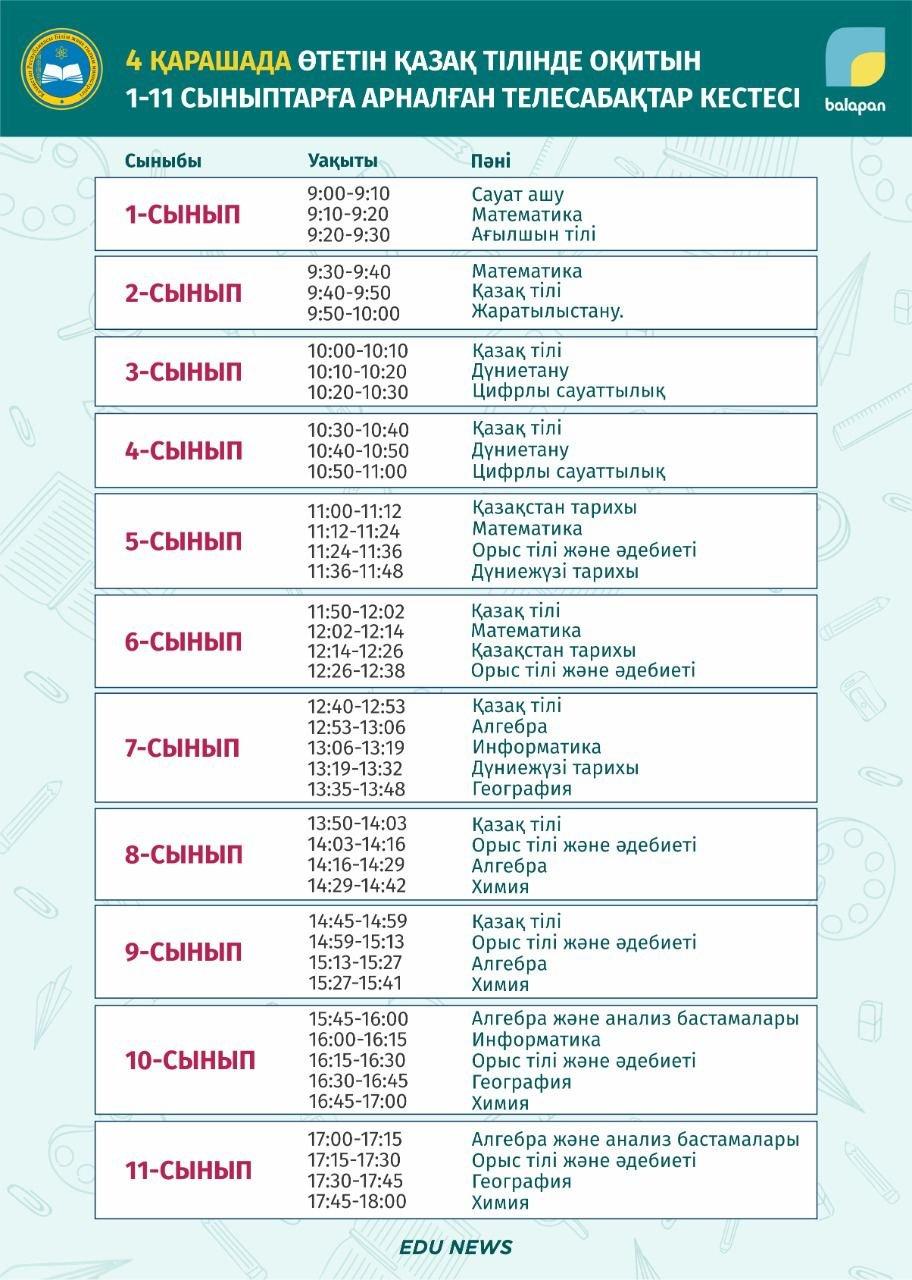 Расписание ТВ уроков, МОН РК