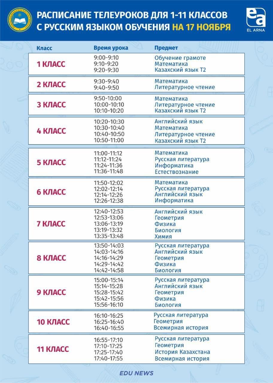 Расписание ТВ-уроков для школьников Казахстана на 17 ноября, фото-2