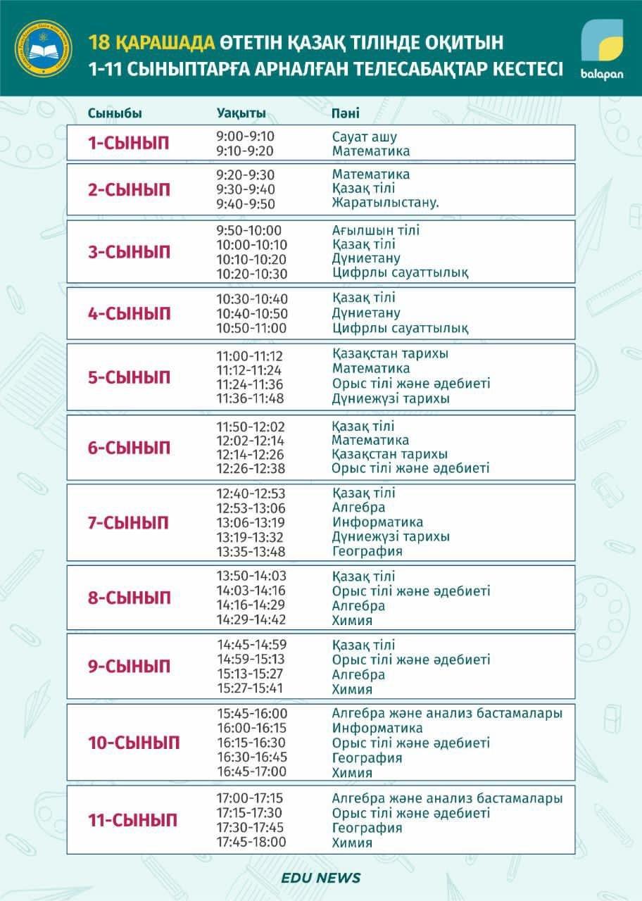 Расписание ТВ-уроков для школьников Казахстана на 18 ноября, фото-1