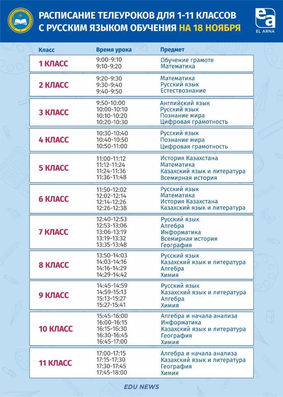 Расписание ТВ-уроков для школьников Казахстана на 18 ноября, фото-2